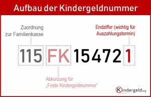 Erläuterung zur Kindergeldnummer