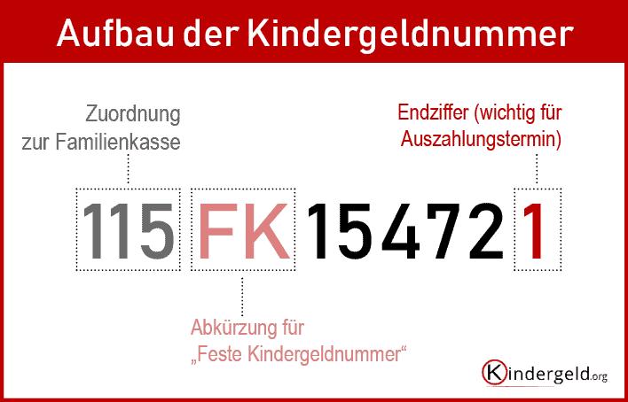 Kindergeldnummer